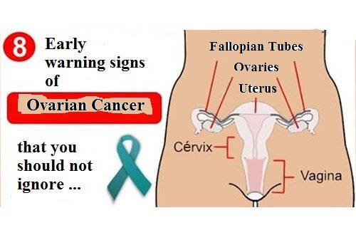 hvordan føles brystkræft