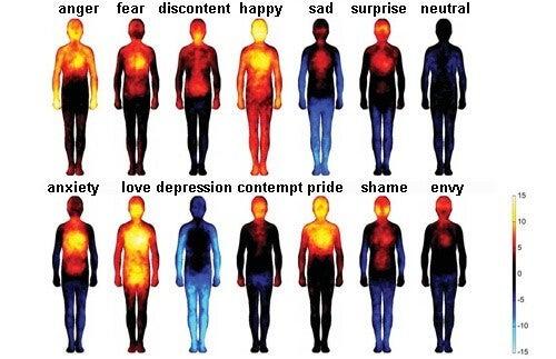Sådan skader negative tanker og følelser din krop