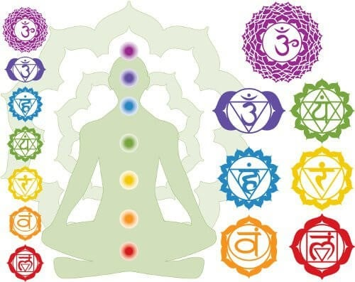 Sådan kommer du i balance ved at heale dine chakraer