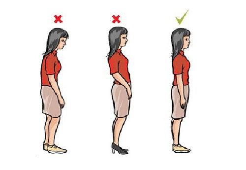 2 forkerte kropsholdninger og en rigtig