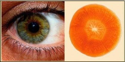 11 sunde fødevarer, der ligner kropsdele