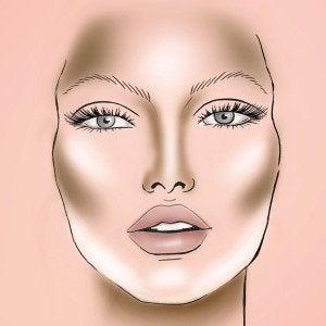 makeuptips til et smalt ansigt
