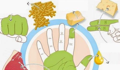 Brug dine hænder til at måle mad portioner