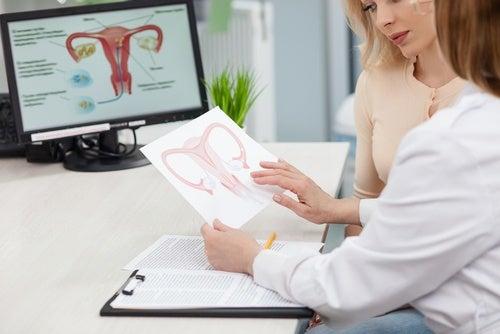 Find svaret her: Hvad er polycystisk ovariesyndrom?
