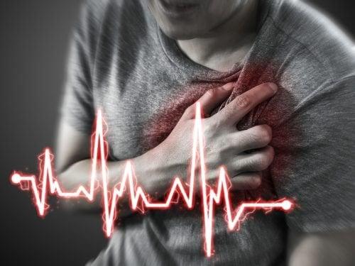 Hjertesmerte