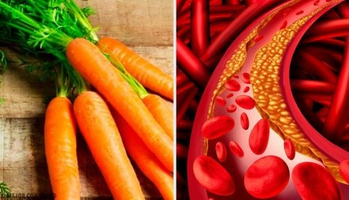 Naturlige og enkle måder at kontrollere dit kolesterol