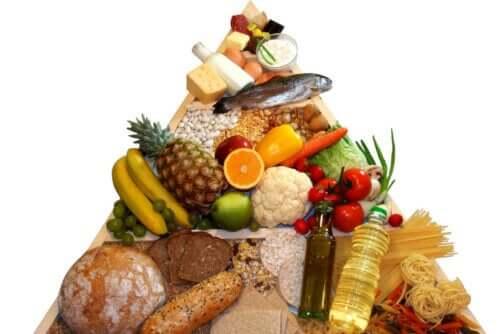 Madpyramide viser mange fødevaregrupper