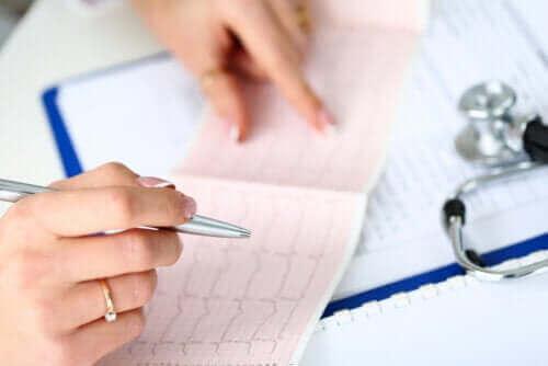 Symptomer på grenblok og behandling